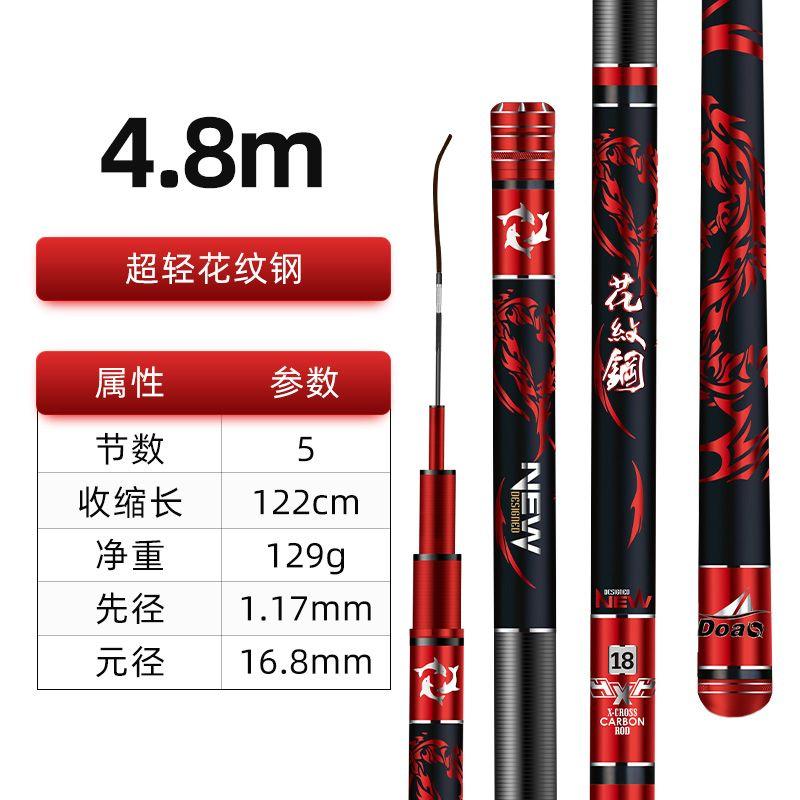 进口高碳布4.8米【大五节设计,超轻超强韧】.