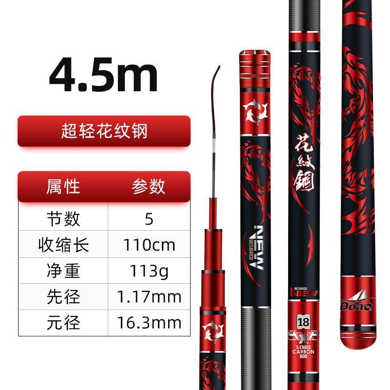 进口高碳布4.5米【大五节设计,超轻超强韧】.