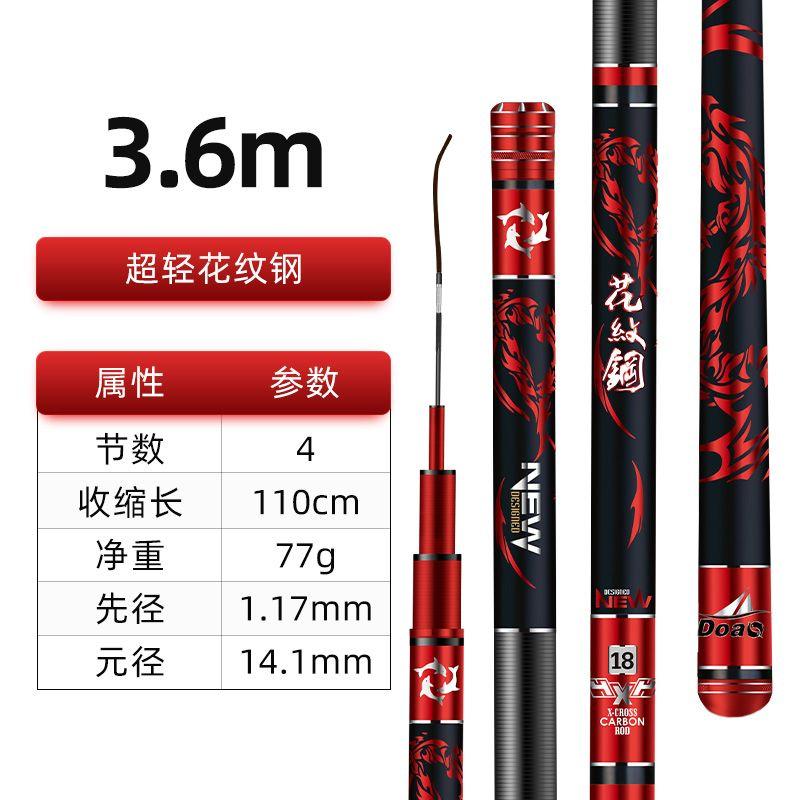 进口高碳布3.6米【大五节设计,超轻超强韧】.