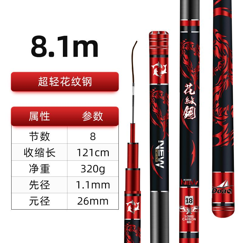 进口高碳布8.1米【大五节设计,超轻超强韧】.