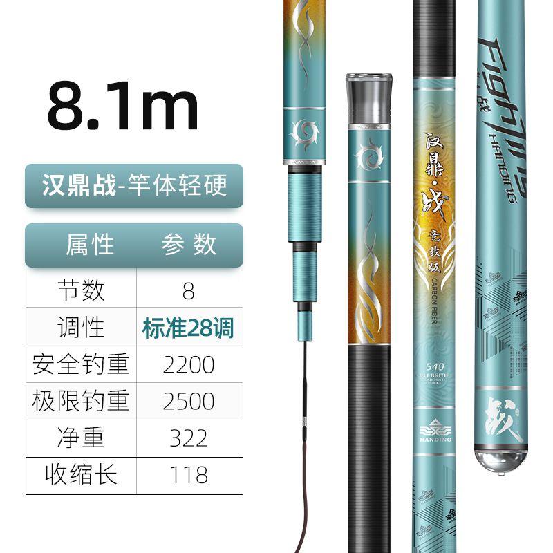 汉鼎战8.1米【巨物利器,尽享搏大鱼快感】