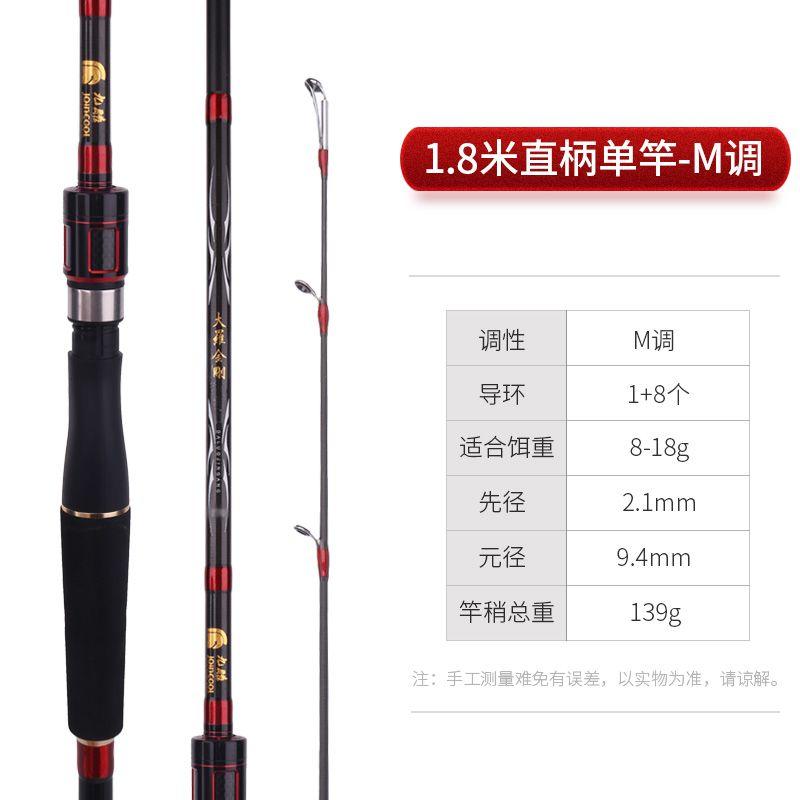 碳素路亚1.8米直柄单竿【更多导环结实抗造】